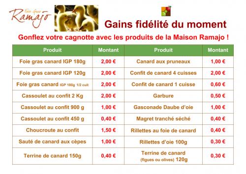 Gains_fidelite_du_moment